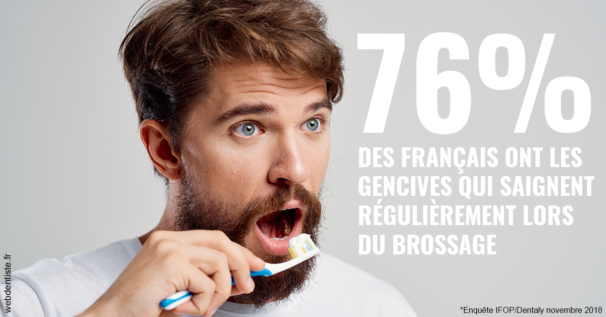 https://dr-halb-luc-joseph.chirurgiens-dentistes.fr/76% des Français 2