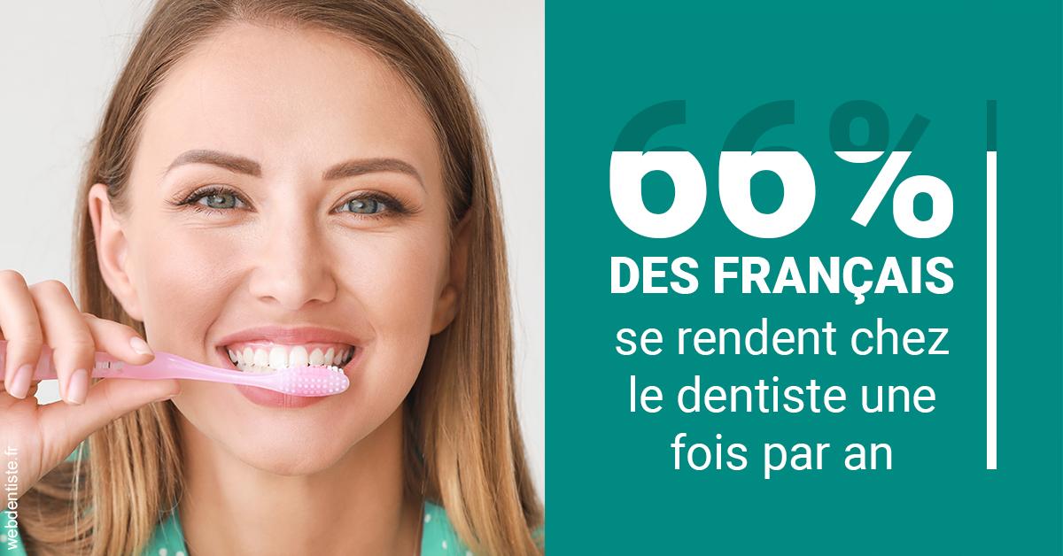 https://dr-halb-luc-joseph.chirurgiens-dentistes.fr/66 % des Français 2