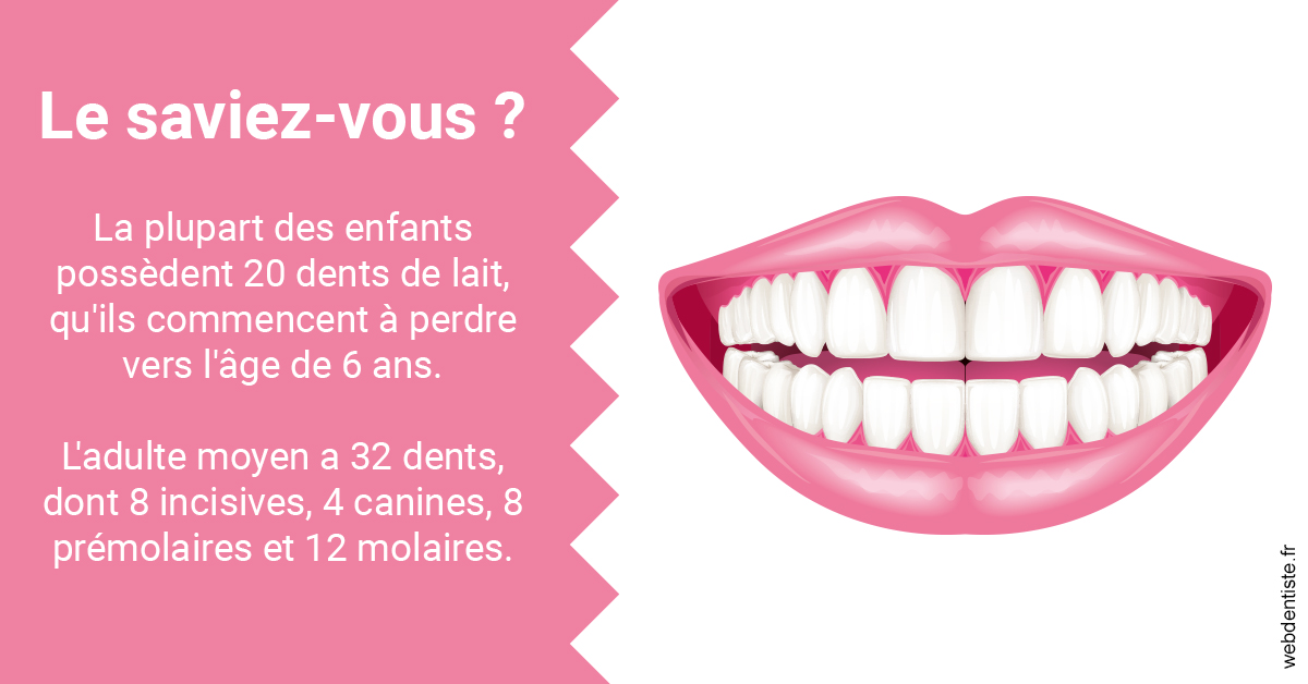 https://dr-halb-luc-joseph.chirurgiens-dentistes.fr/Dents de lait 2